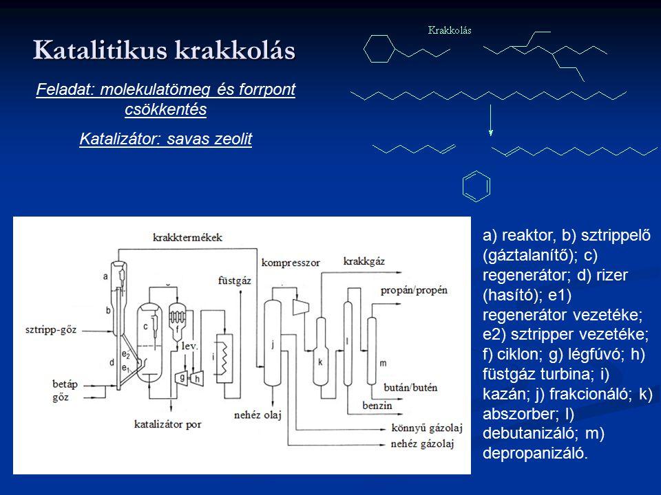 Katalitikus krakkolás Feladat: molekulatömeg és forrpont csökkentés Katalizátor: savas zeolit a) reaktor, b) sztrippelő (gáztalanítő); c) regenerátor; d) rizer (hasító); e1) regenerátor vezetéke; e2) sztripper vezetéke; f) ciklon; g) légfúvó; h) füstgáz turbina; i) kazán; j) frakcionáló; k) abszorber; l) debutanizáló; m) depropanizáló.