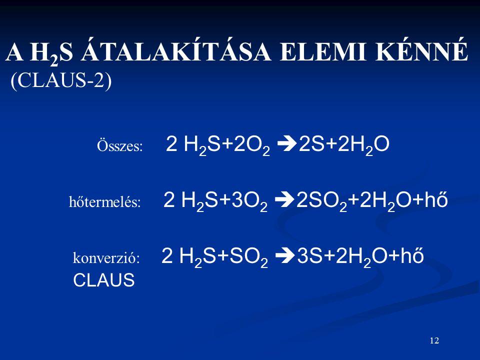 12 A H 2 S ÁTALAKÍTÁSA ELEMI KÉNNÉ (CLAUS-2) Összes: 2 H 2 S+2O 2  2S+2H 2 O hőtermelés: 2 H 2 S+3O 2  2SO 2 +2H 2 O+hő konverzió: 2 H 2 S+SO 2  3S+2H 2 O+hő CLAUS