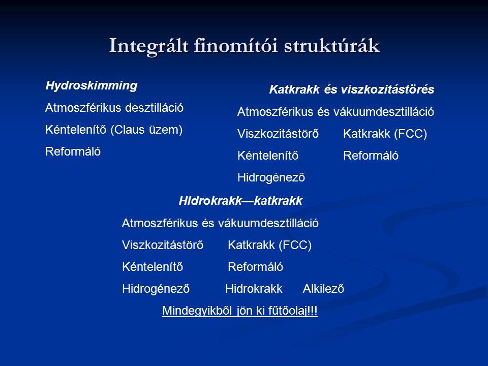 Integrált finomítói struktúrák Hydroskimming Atmoszférikus desztilláció Kéntelenítő (Claus üzem) Reformáló Katkrakk és viszkozitástörés Atmoszférikus és vákuumdesztilláció Viszkozitástörő Katkrakk (FCC) Kéntelenítő Reformáló Hidrogénező Hidrokrakk—katkrakk Atmoszférikus és vákuumdesztilláció Viszkozitástörő Katkrakk (FCC) Kéntelenítő Reformáló Hidrogénező Hidrokrakk Alkilező Mindegyikből jön ki fűtőolaj!!!