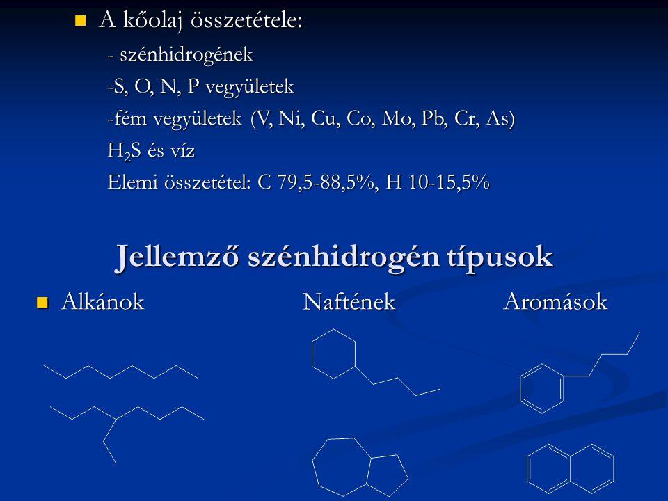 Jellemző szénhidrogén típusok AlkánokNafténekAromások AlkánokNafténekAromások A kőolaj összetétele: A kőolaj összetétele: - szénhidrogének -S, O, N, P vegyületek -fém vegyületek (V, Ni, Cu, Co, Mo, Pb, Cr, As) H 2 S és víz Elemi összetétel: C 79,5-88,5%, H 10-15,5%