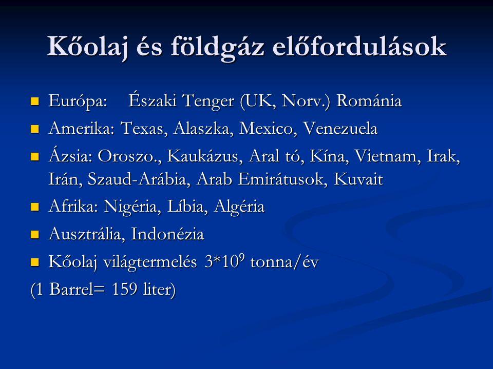 Kőolaj és földgáz előfordulások Európa: Északi Tenger (UK, Norv.) Románia Európa: Északi Tenger (UK, Norv.) Románia Amerika: Texas, Alaszka, Mexico, Venezuela Amerika: Texas, Alaszka, Mexico, Venezuela Ázsia: Oroszo., Kaukázus, Aral tó, Kína, Vietnam, Irak, Irán, Szaud-Arábia, Arab Emirátusok, Kuvait Ázsia: Oroszo., Kaukázus, Aral tó, Kína, Vietnam, Irak, Irán, Szaud-Arábia, Arab Emirátusok, Kuvait Afrika: Nigéria, Líbia, Algéria Afrika: Nigéria, Líbia, Algéria Ausztrália, Indonézia Ausztrália, Indonézia Kőolaj világtermelés 3*10 9 tonna/év Kőolaj világtermelés 3*10 9 tonna/év (1 Barrel= 159 liter)