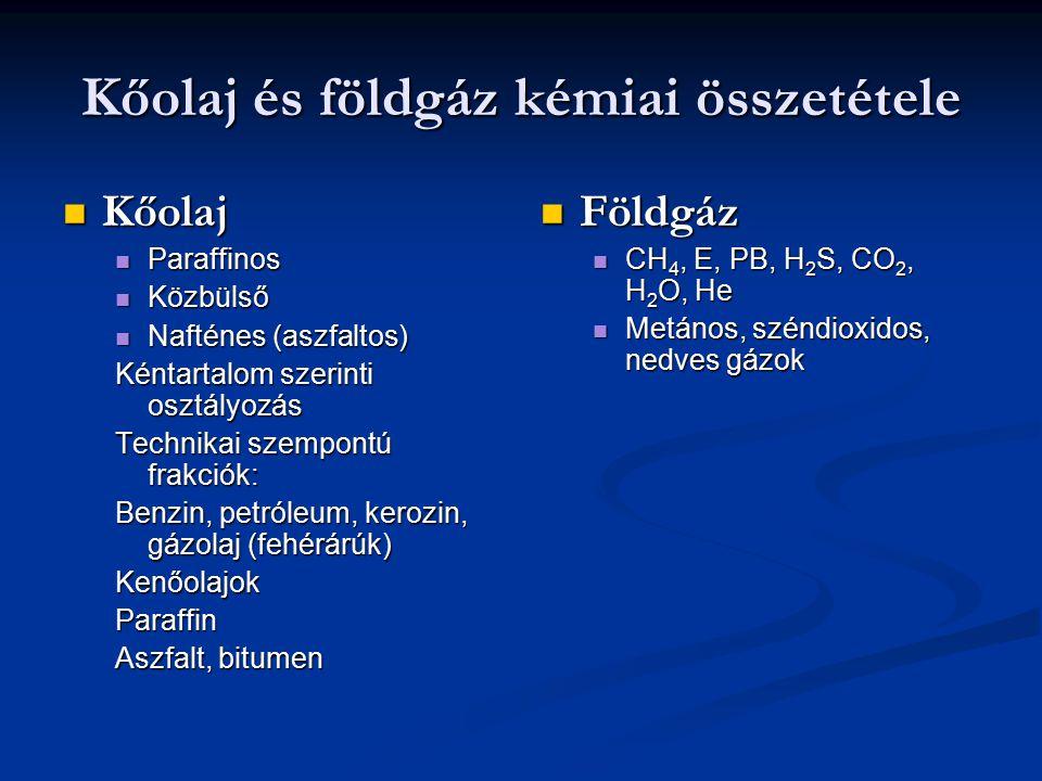 Kőolaj és földgáz kémiai összetétele Kőolaj Kőolaj Paraffinos Paraffinos Közbülső Közbülső Nafténes (aszfaltos) Nafténes (aszfaltos) Kéntartalom szerinti osztályozás Technikai szempontú frakciók: Benzin, petróleum, kerozin, gázolaj (fehérárúk) KenőolajokParaffin Aszfalt, bitumen Földgáz CH 4, E, PB, H 2 S, CO 2, H 2 O, He Metános, széndioxidos, nedves gázok