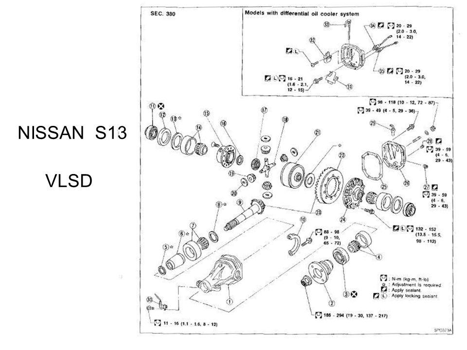 NISSAN S13 VLSD