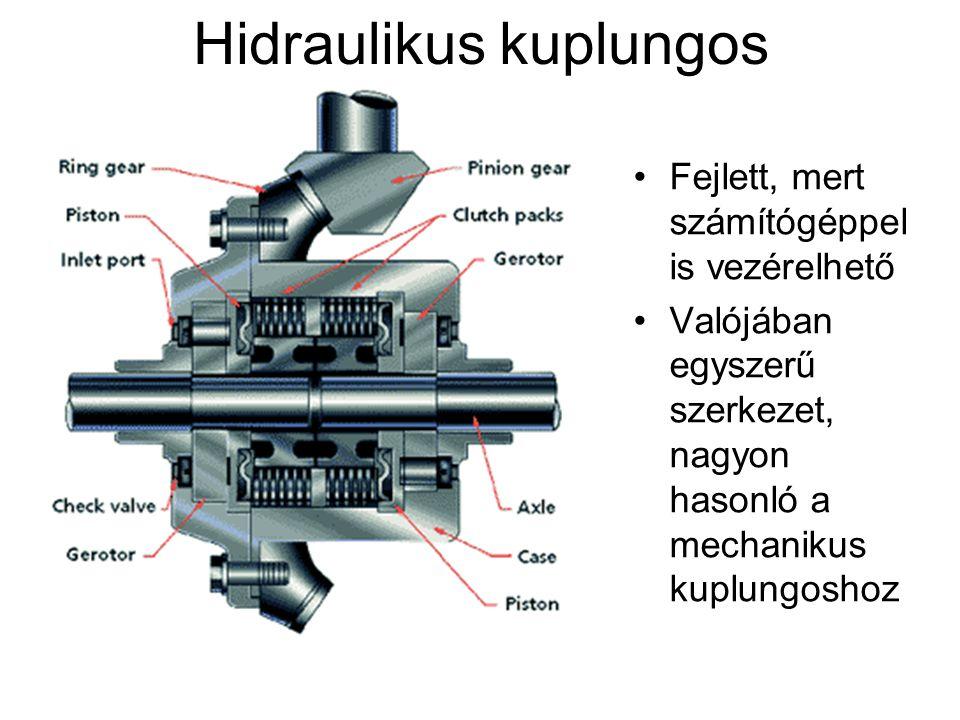 Hidraulikus kuplungos Fejlett, mert számítógéppel is vezérelhető Valójában egyszerű szerkezet, nagyon hasonló a mechanikus kuplungoshoz