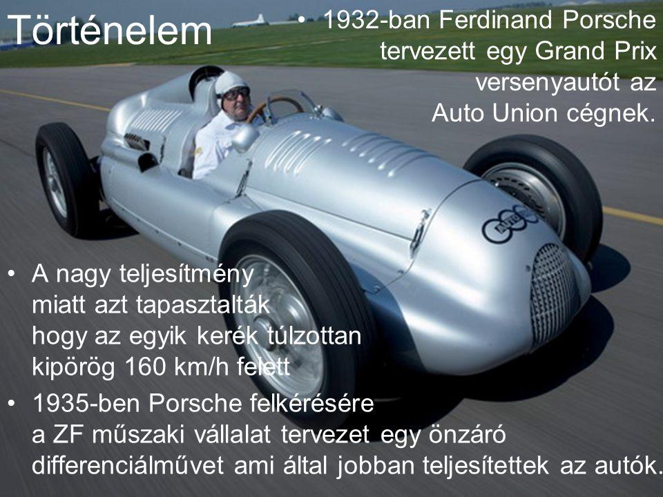 Történelem A nagy teljesítmény miatt azt tapasztalták hogy az egyik kerék túlzottan kipörög 160 km/h felett 1935-ben Porsche felkérésére a ZF műszaki