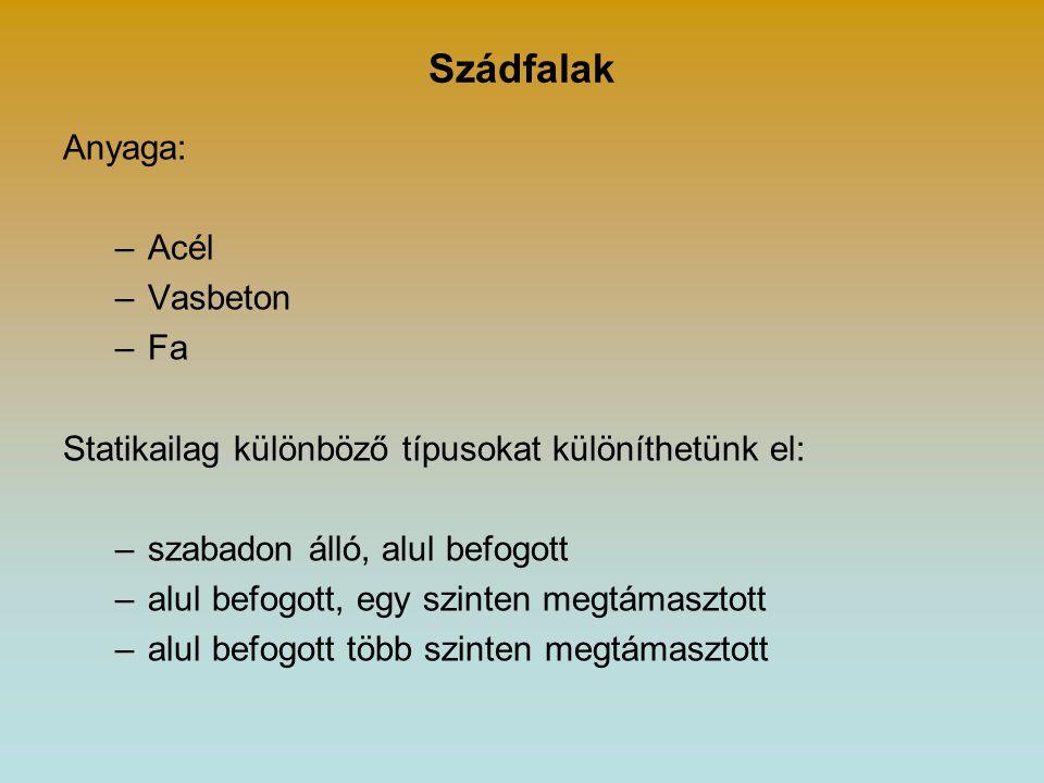 Szádfalak Anyaga: –Acél –Vasbeton –Fa Statikailag különböző típusokat különíthetünk el: –szabadon álló, alul befogott –alul befogott, egy szinten megt