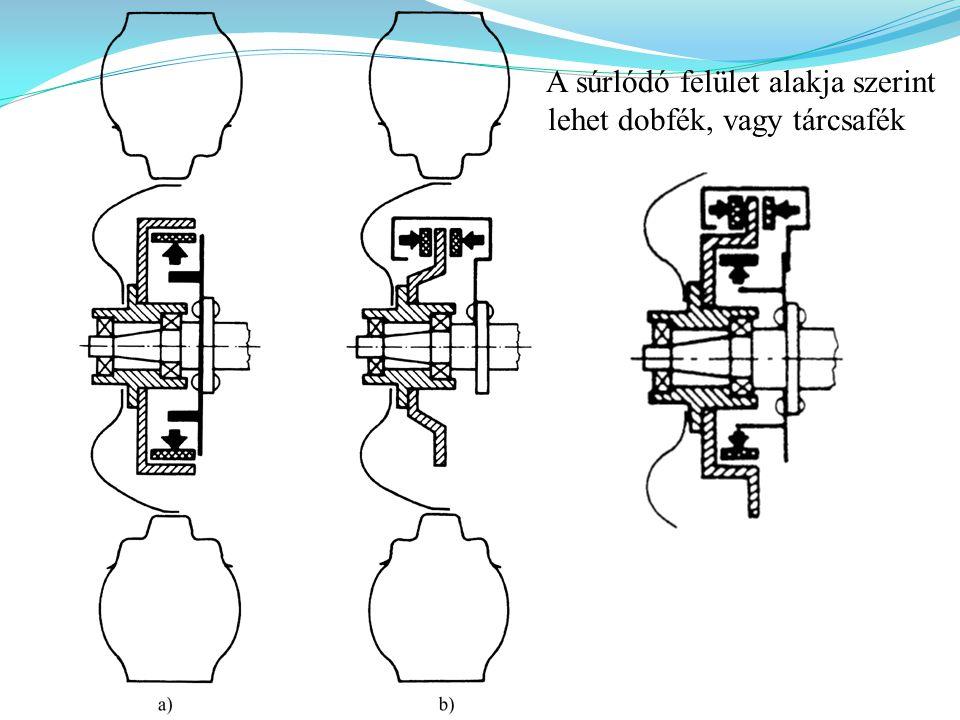 A súrlódó felület alakja szerint lehet dobfék, vagy tárcsafék