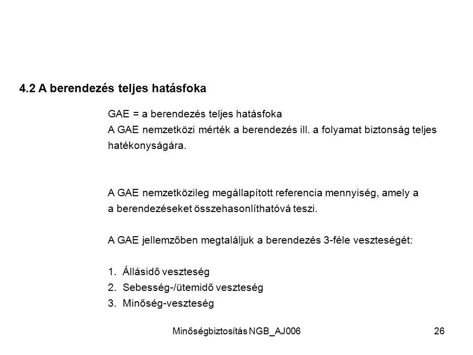 Minőségbiztosítás NGB_AJ00625 4.1.5.A berendezésekről való preventív gondoskodás hatása G.A.E. Hibák száma felfutási fázis G.A.E. A hibák száma Megelő