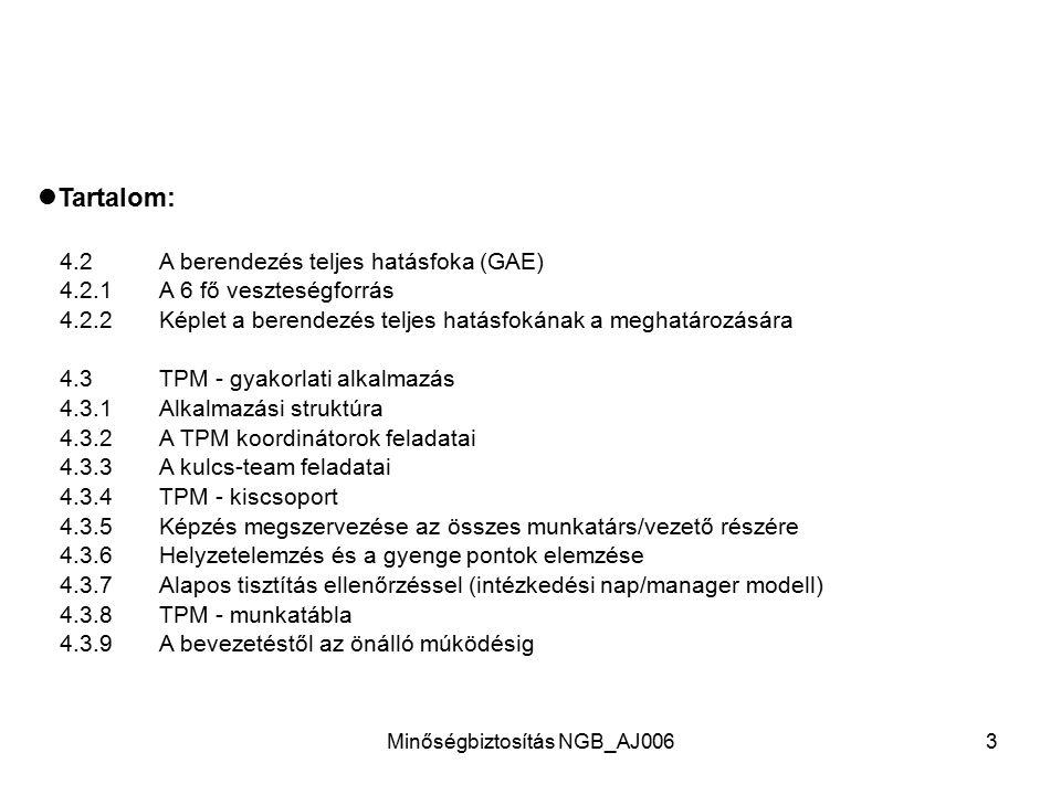 """Minőségbiztosítás NGB_AJ0062 Tartalom: 4.1.2 Tervszerű karbantartás 4.1.2.1Módszer a """"Tervszerű karbantartás"""" c. oszlophoz"""" 4.1.2.2Az üzemzavar-elhárí"""