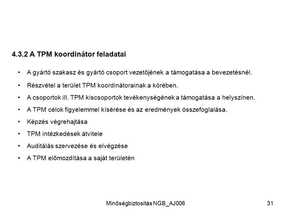 Minőségbiztosítás NGB_AJ00630 4.3 TPM - átültetése a gyakorlatba Egy gyártási szakasz vezetőinek és dolgozóinak oktatása TPM -célok: nincs nem-terveze