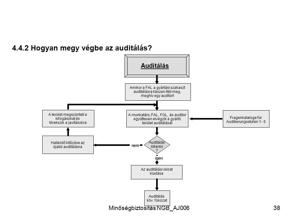 Minőségbiztosítás NGB_AJ00637 Az auditálás során egy-egy gyártási terület tényleges állapotát felülvizsgálják, és a tervezett adatokkal összehasonlítj