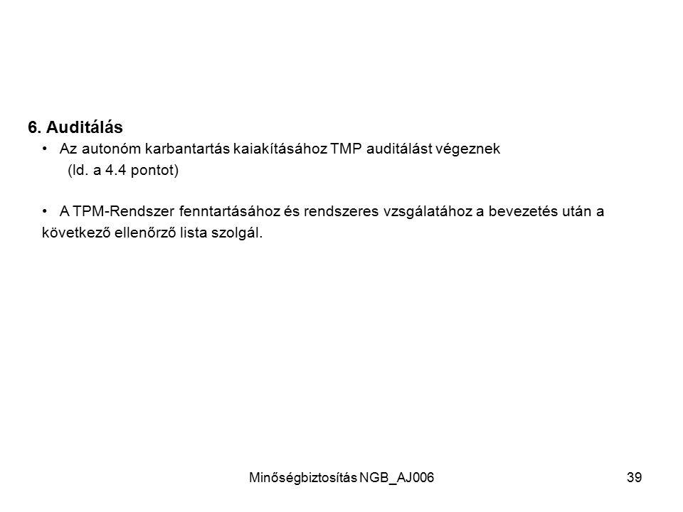 Minőségbiztosítás NGB_AJ00638 Auditálás nem igen Fragenkataloge für Auditierungsstufen 1 - 5 Amikor a FAL a gyártási szakaszt auditálásra készen ítéli
