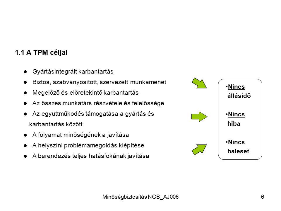 """Minőségbiztosítás NGB_AJ0065 1. Mi a TPM ? TPM a """"Total Productive Maintenance """" (teljes produktív karbantartás) rövidítése; folyamatos javítási rends"""