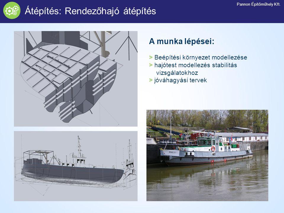 A munka lépései: > Beépítési környezet modellezése > hajótest modellezés stabilitás vizsgálatokhoz > jóváhagyási tervek Átépítés: Rendezőhajó átépítés