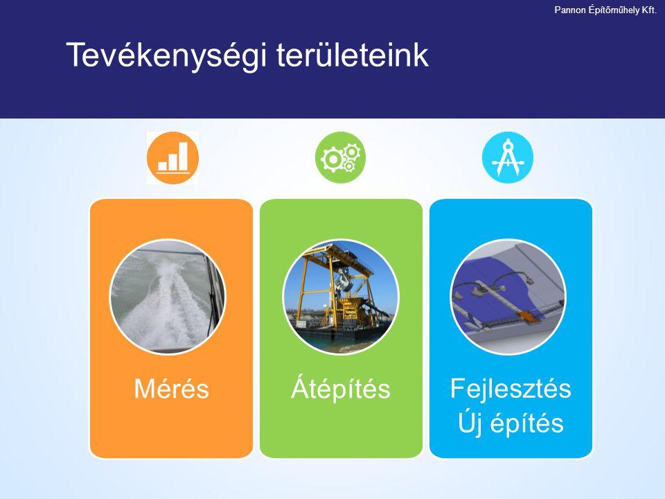 Mérés Tevékenységi területeink Átépítés Fejlesztés Új építés Pannon Építőműhely Kft.