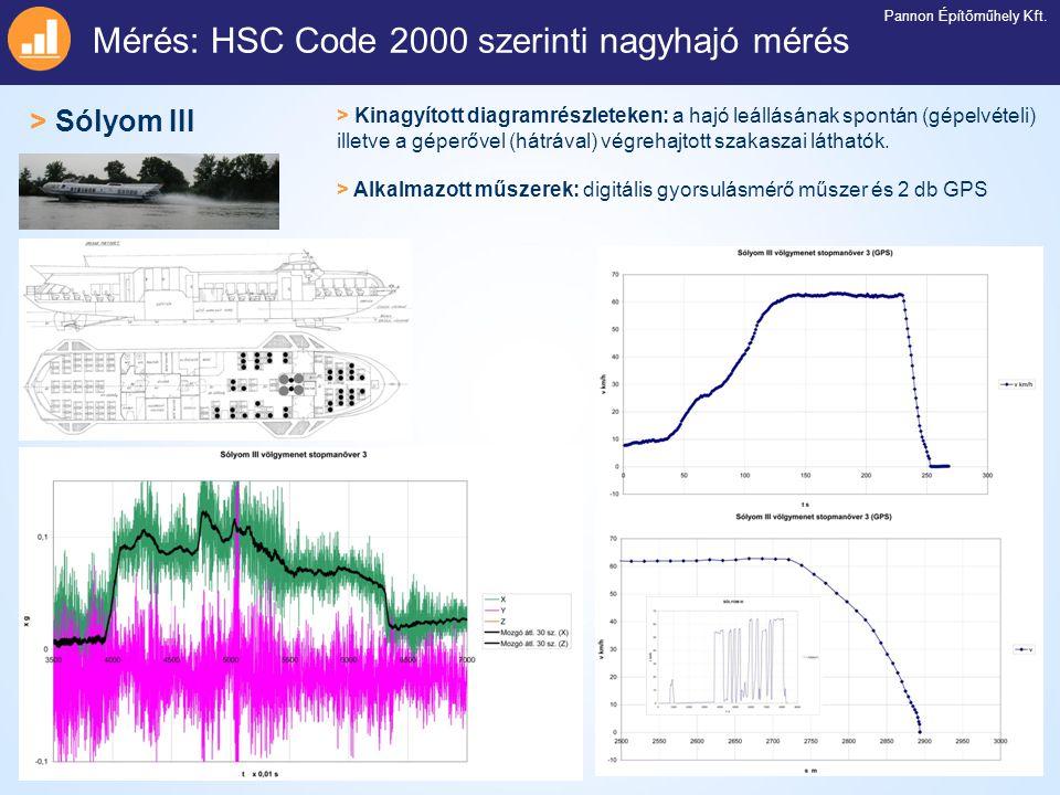 Mérés: HSC Code 2000 szerinti nagyhajó mérés Pannon Építőműhely Kft. > Sólyom III > Kinagyított diagramrészleteken: a hajó leállásának spontán (gépelv