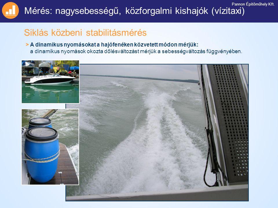Siklás közbeni stabilitásmérés Mérés: nagysebességű, közforgalmi kishajók (vízitaxi) Pannon Építőműhely Kft. > A dinamikus nyomásokat a hajófenéken kö