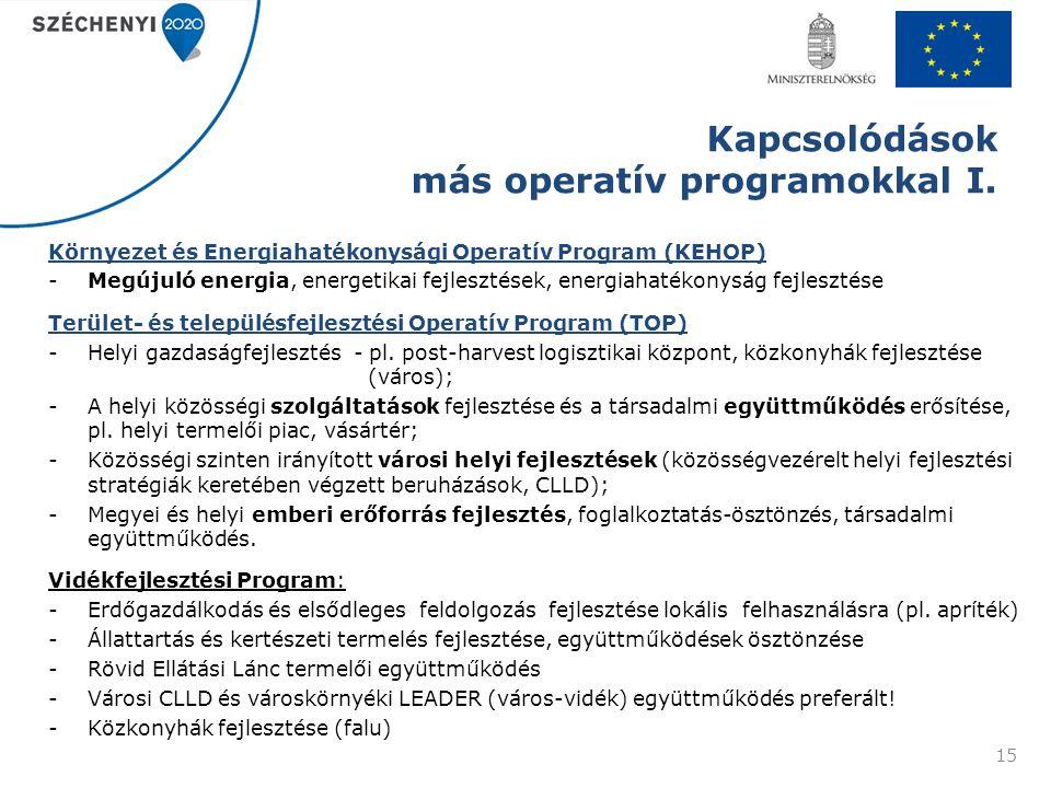 Kapcsolódások más operatív programokkal I. Környezet és Energiahatékonysági Operatív Program (KEHOP) -Megújuló energia, energetikai fejlesztések, ener