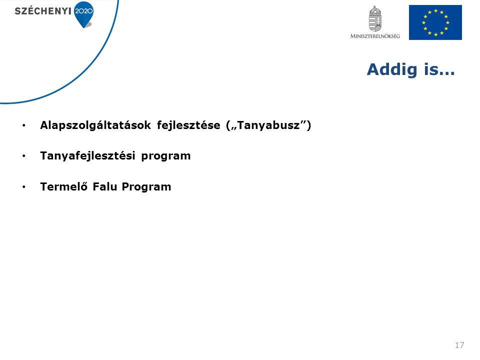 """Addig is… Alapszolgáltatások fejlesztése (""""Tanyabusz"""") Tanyafejlesztési program Termelő Falu Program 17"""
