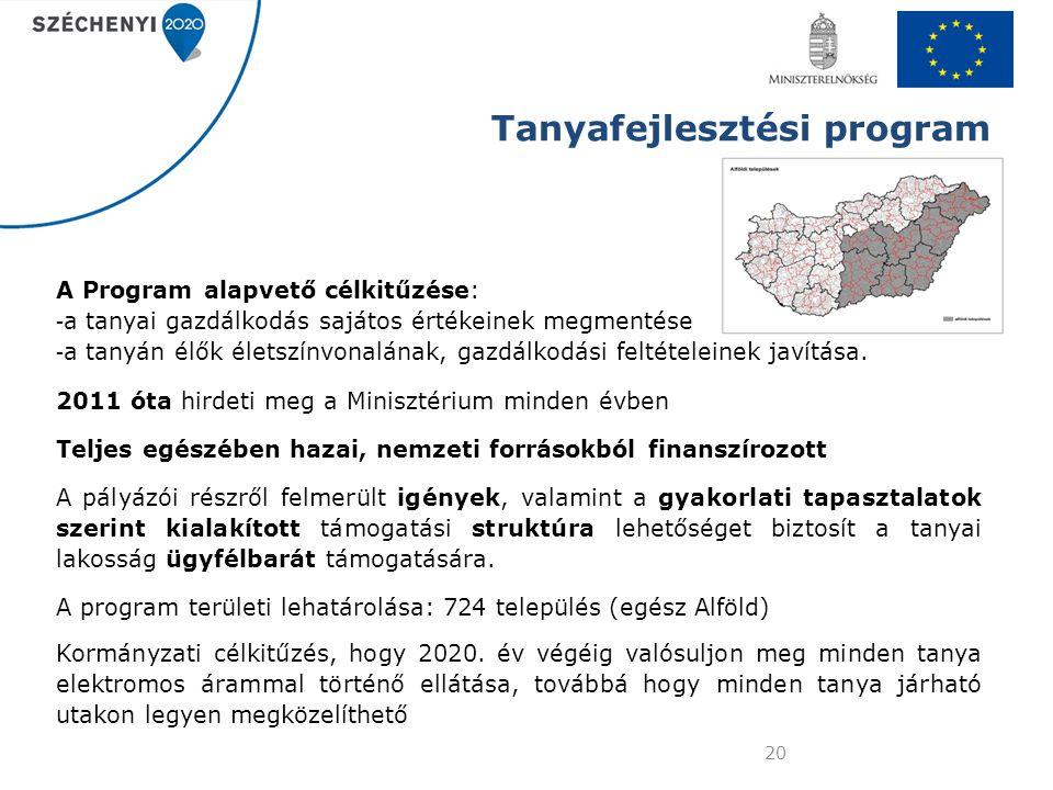 Tanyafejlesztési program A Program alapvető célkitűzése: - a tanyai gazdálkodás sajátos értékeinek megmentése - a tanyán élők életszínvonalának, gazdá
