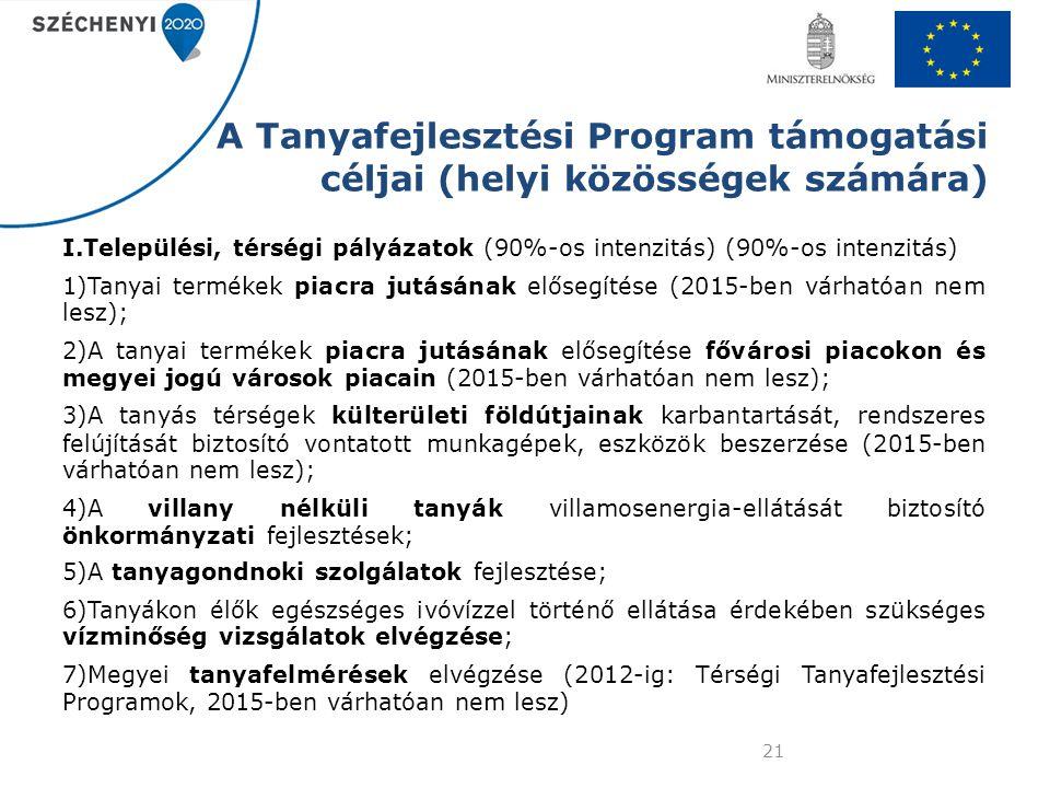 A Tanyafejlesztési Program támogatási céljai (helyi közösségek számára) I.Települési, térségi pályázatok (90%-os intenzitás) (90%-os intenzitás) 1)Tan