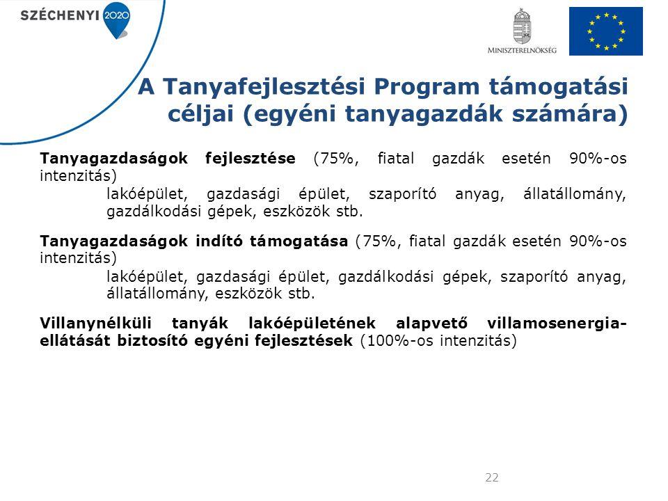 A Tanyafejlesztési Program támogatási céljai (egyéni tanyagazdák számára) Tanyagazdaságok fejlesztése (75%, fiatal gazdák esetén 90%-os intenzitás) la