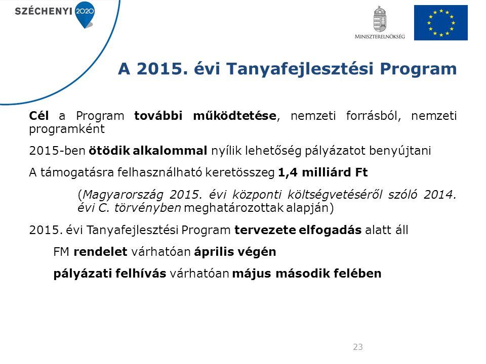 A 2015. évi Tanyafejlesztési Program Cél a Program további működtetése, nemzeti forrásból, nemzeti programként 2015-ben ötödik alkalommal nyílik lehet