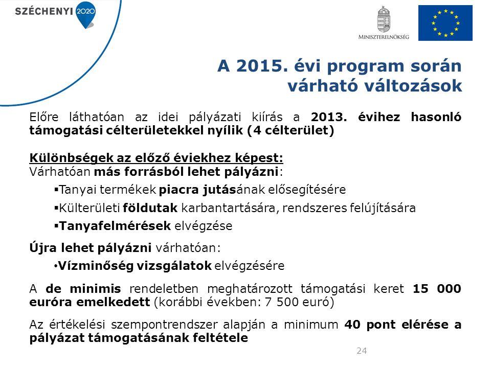 A 2015. évi program során várható változások Előre láthatóan az idei pályázati kiírás a 2013. évihez hasonló támogatási célterületekkel nyílik (4 célt