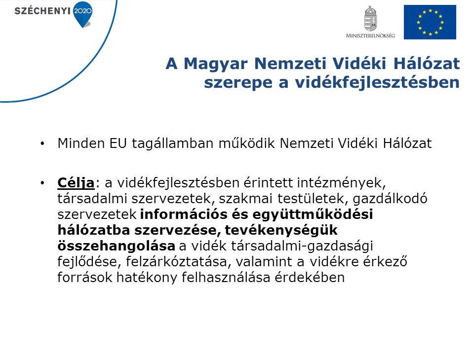 A Magyar Nemzeti Vidéki Hálózat szerepe a vidékfejlesztésben Minden EU tagállamban működik Nemzeti Vidéki Hálózat Célja: a vidékfejlesztésben érintett