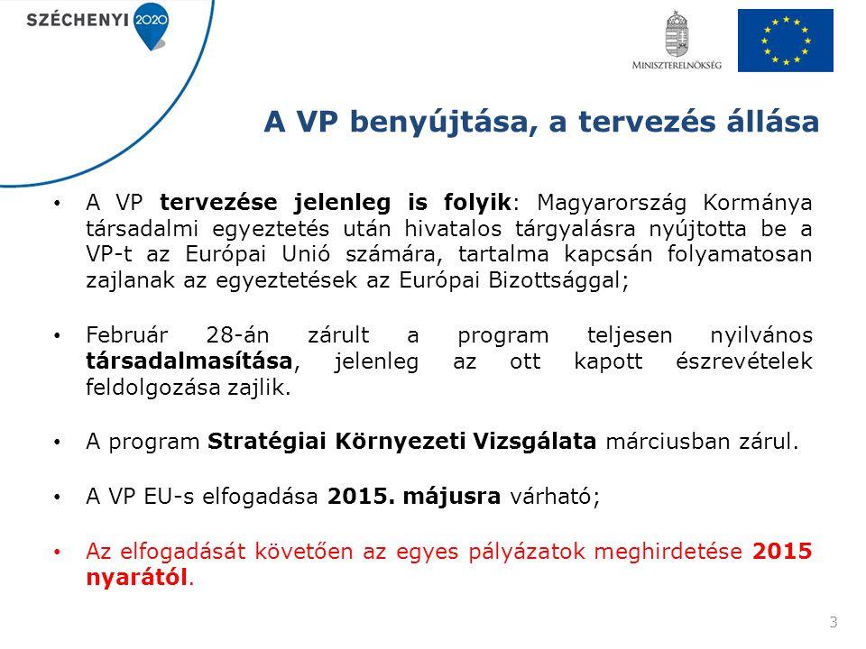 A VP benyújtása, a tervezés állása A VP tervezése jelenleg is folyik: Magyarország Kormánya társadalmi egyeztetés után hivatalos tárgyalásra nyújtotta