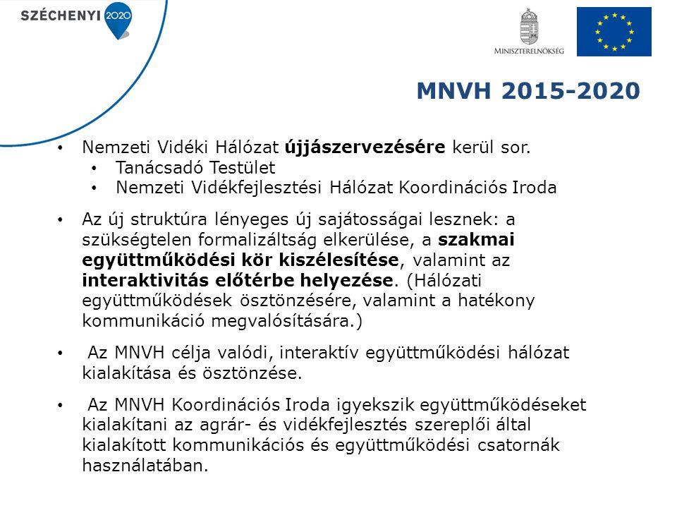 MNVH 2015-2020 Nemzeti Vidéki Hálózat újjászervezésére kerül sor. Tanácsadó Testület Nemzeti Vidékfejlesztési Hálózat Koordinációs Iroda Az új struktú