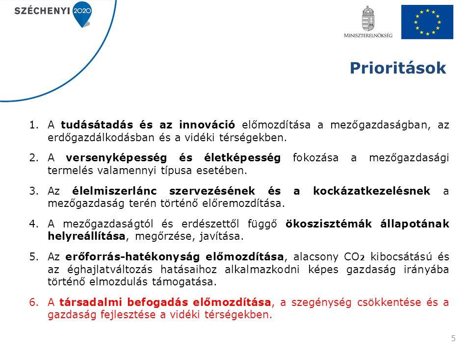 Prioritások 1.A tudásátadás és az innováció előmozdítása a mezőgazdaságban, az erdőgazdálkodásban és a vidéki térségekben. 2.A versenyképesség és élet