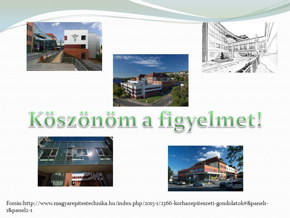Forrás:http://www.magyarepitestechnika.hu/index.php/2015-1/2366-korhazepiteszeti-gondolatok#&panel1- 1&panel2-1