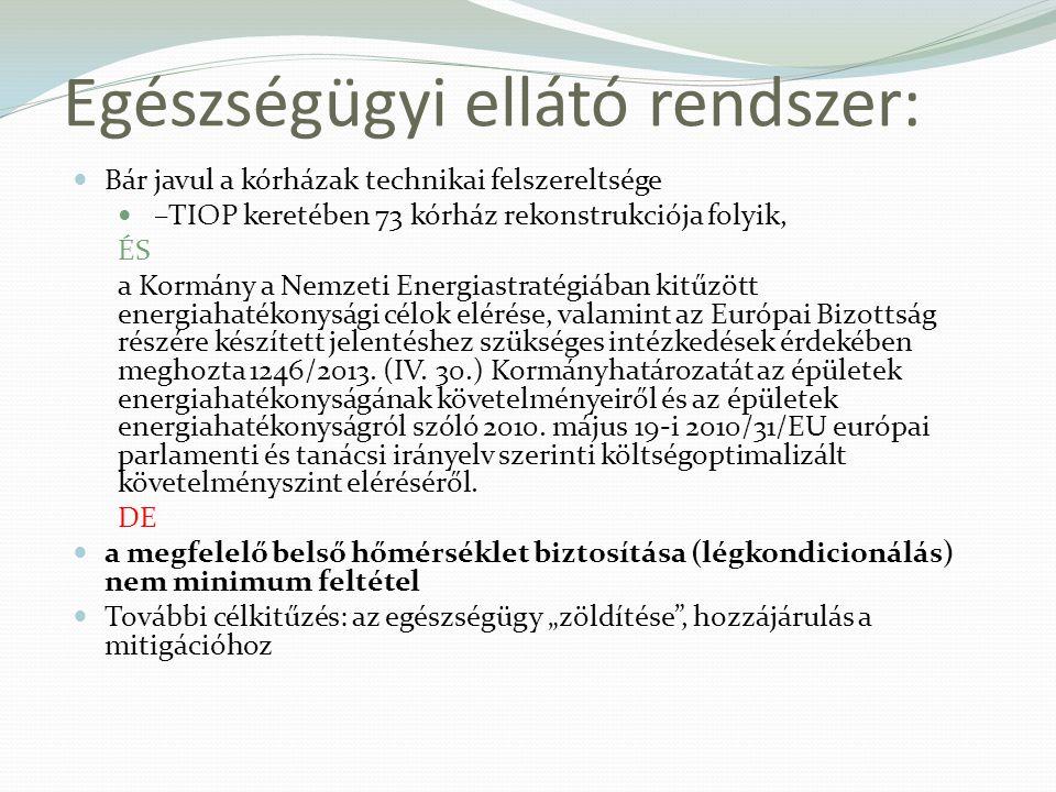 Egészségügyi ellátó rendszer: Bár javul a kórházak technikai felszereltsége –TIOP keretében 73 kórház rekonstrukciója folyik, ÉS a Kormány a Nemzeti Energiastratégiában kitűzött energiahatékonysági célok elérése, valamint az Európai Bizottság részére készített jelentéshez szükséges intézkedések érdekében meghozta 1246/2013.