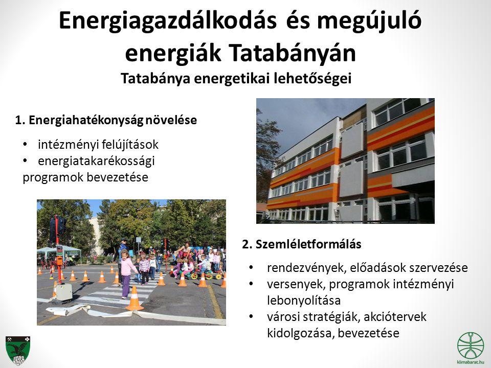 Energiagazdálkodás és megújuló energiák Tatabányán Tatabánya energetikai lehetőségei 2. Szemléletformálás 1. Energiahatékonyság növelése intézményi fe