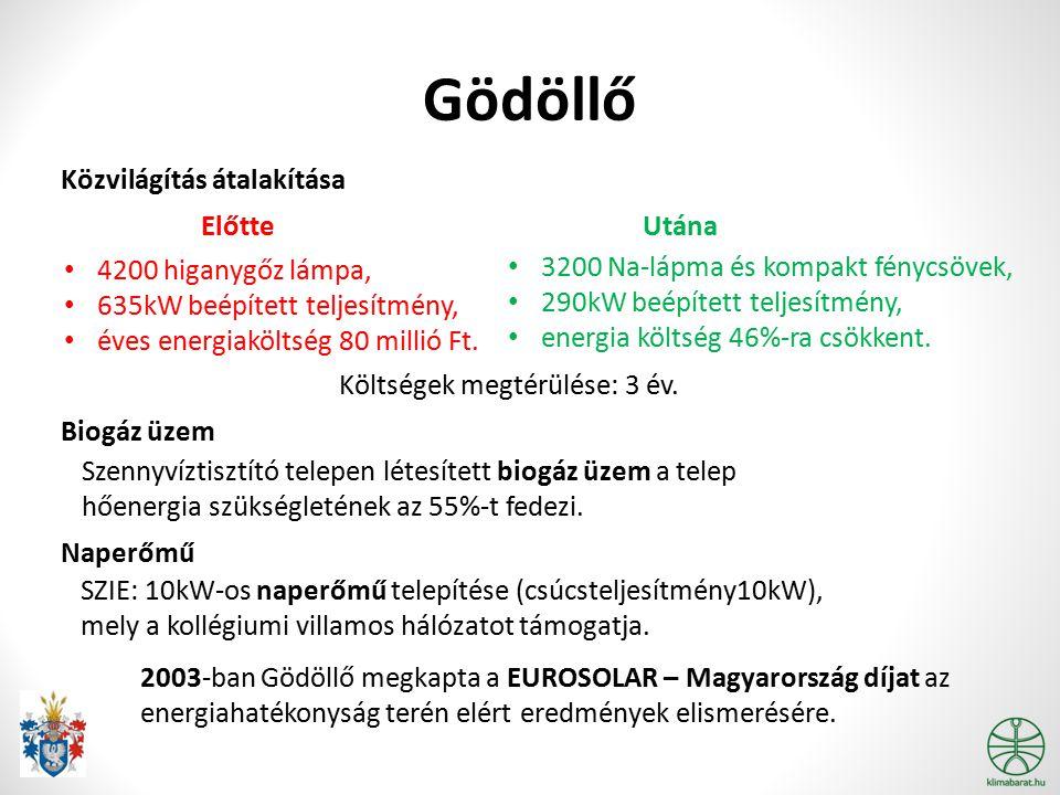 Gödöllő 4200 higanygőz lámpa, 635kW beépített teljesítmény, éves energiaköltség 80 millió Ft.