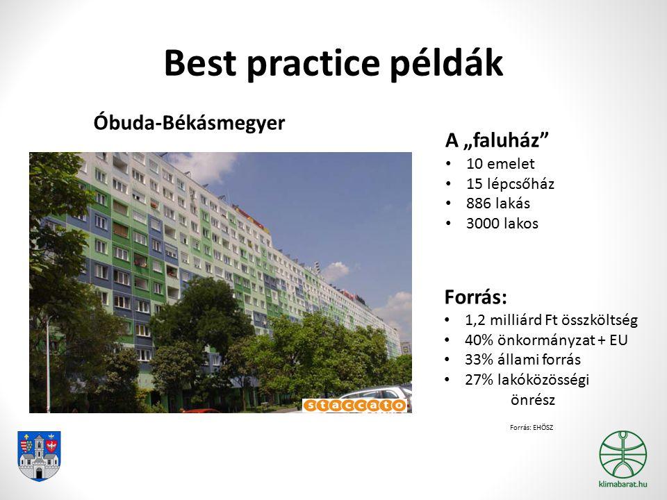"""Best practice példák A """"faluház 10 emelet 15 lépcsőház 886 lakás 3000 lakos Óbuda-Békásmegyer Forrás: 1,2 milliárd Ft összköltség 40% önkormányzat + EU 33% állami forrás 27% lakóközösségi önrész Forrás: EHÖSZ"""