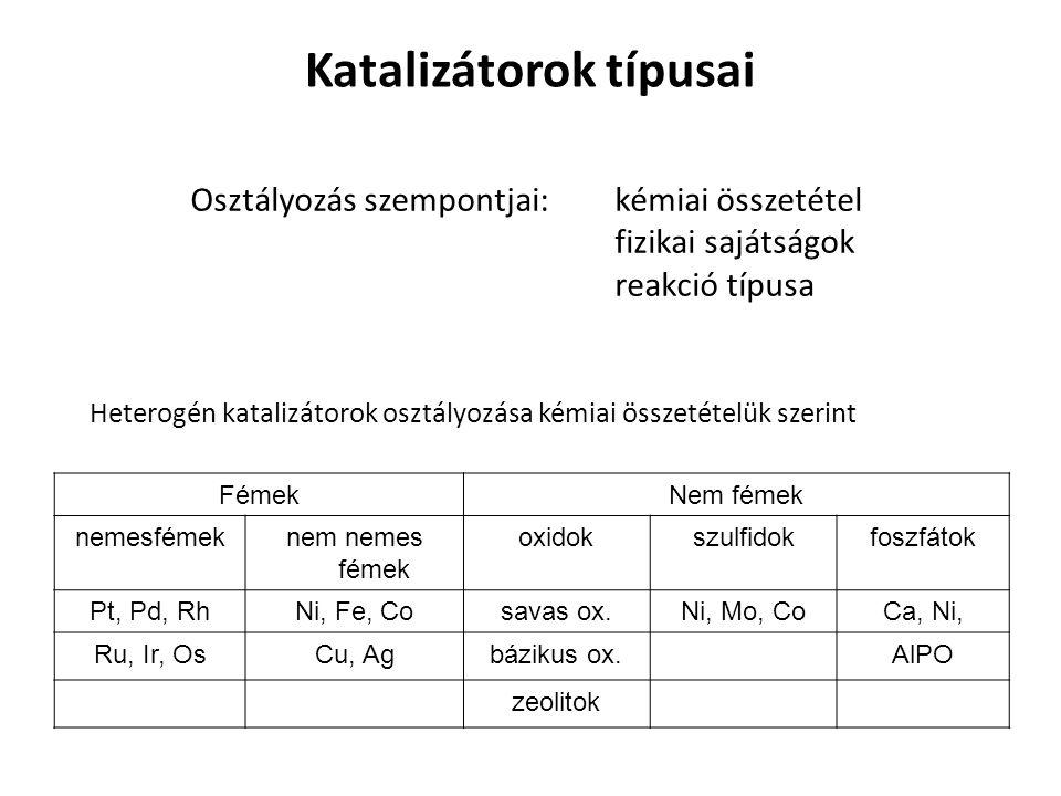 Katalizátorok típusai Heterogén katalizátorok osztályozása kémiai összetételük szerint FémekNem fémek nemesfémeknem nemes fémek oxidokszulfidokfoszfát