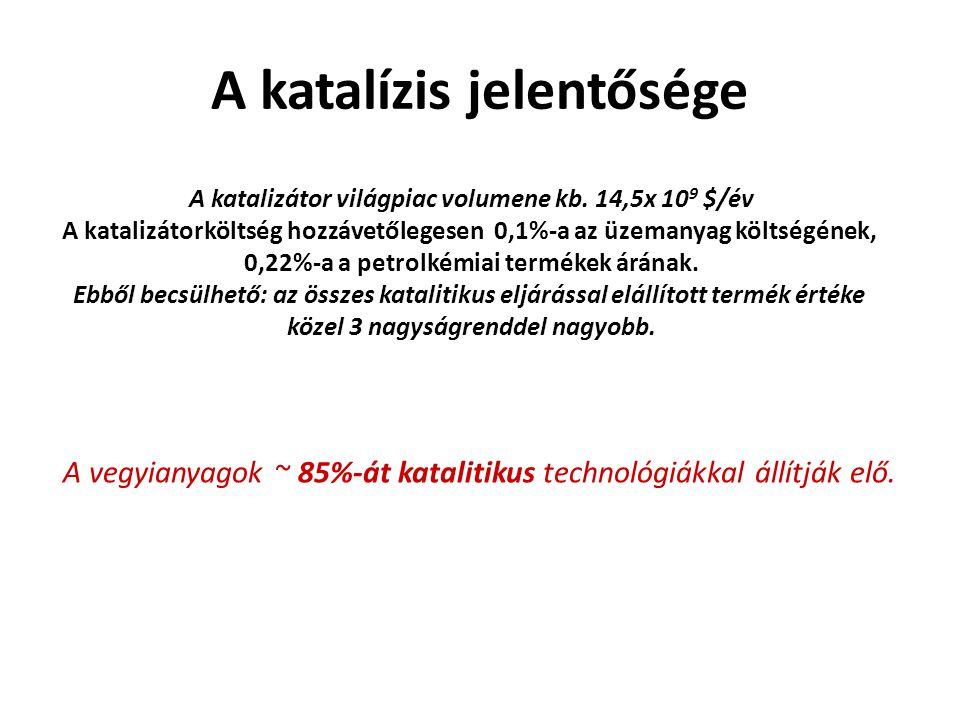 A katalízis alkalmazásai vegyipar ipar környezetvédelem gépkocsi kipufogógáz-tisztítás űrtechnológia háztartások
