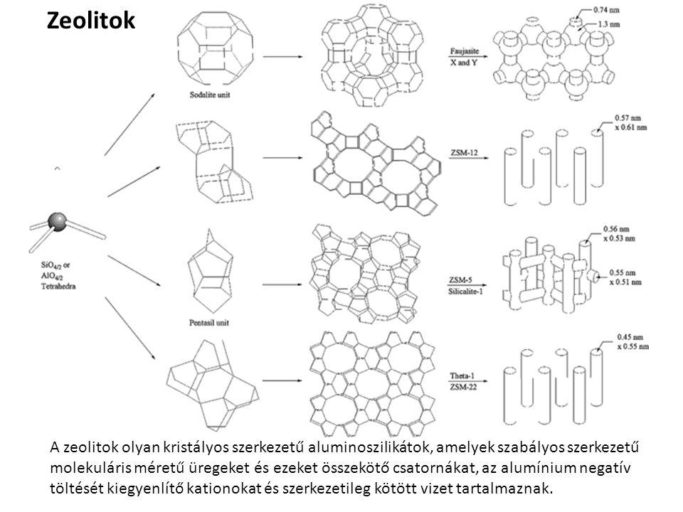 Zeolitok A zeolitok olyan kristályos szerkezetű aluminoszilikátok, amelyek szabályos szerkezetű molekuláris méretű üregeket és ezeket összekötő csator