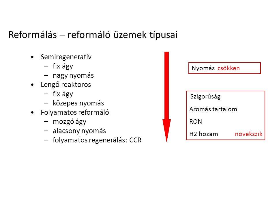 Reformálás – reformáló üzemek típusai BME VBK Semiregeneratív –fix ágy –nagy nyomás Lengő reaktoros –fix ágy –közepes nyomás Folyamatos reformáló –moz