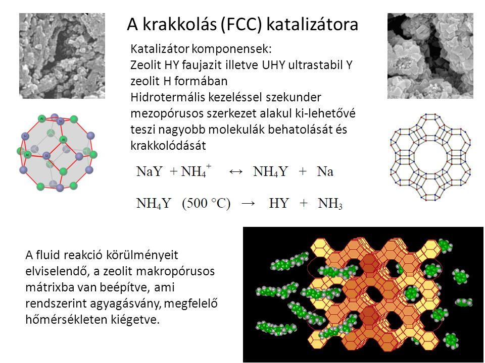 A krakkolás (FCC) katalizátora Katalizátor komponensek: Zeolit HY faujazit illetve UHY ultrastabil Y zeolit H formában Hidrotermális kezeléssel szekun