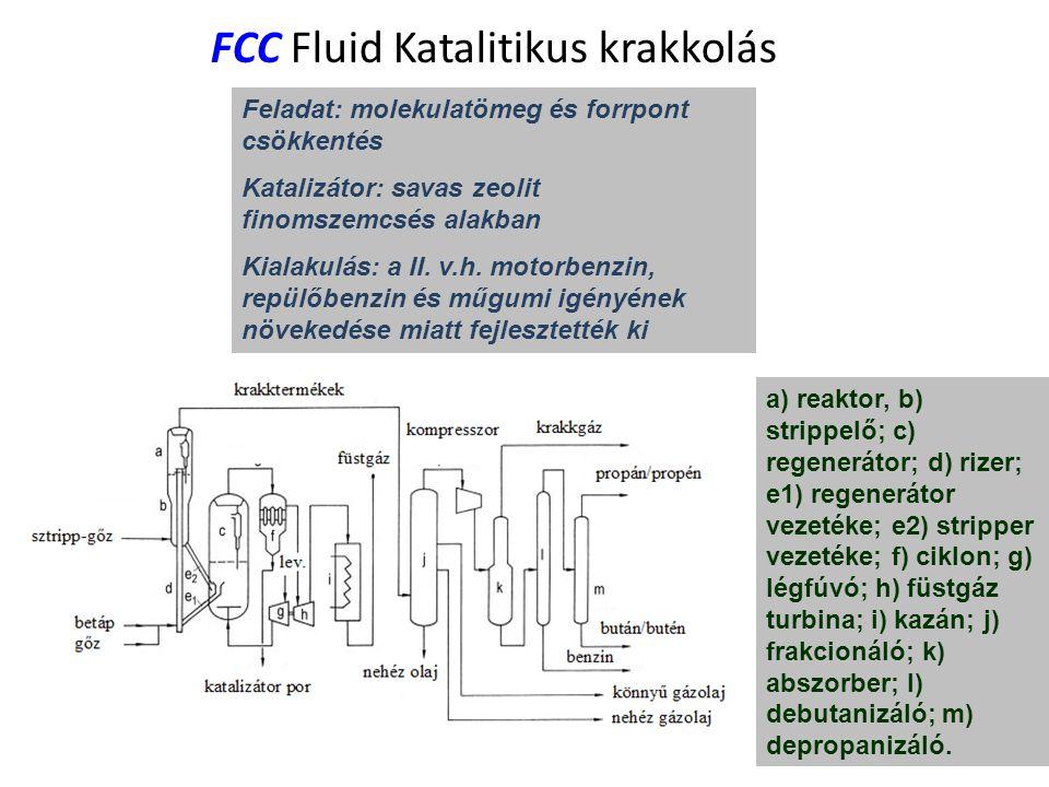 FCC Fluid Katalitikus krakkolás Feladat: molekulatömeg és forrpont csökkentés Katalizátor: savas zeolit finomszemcsés alakban Kialakulás: a II. v.h. m
