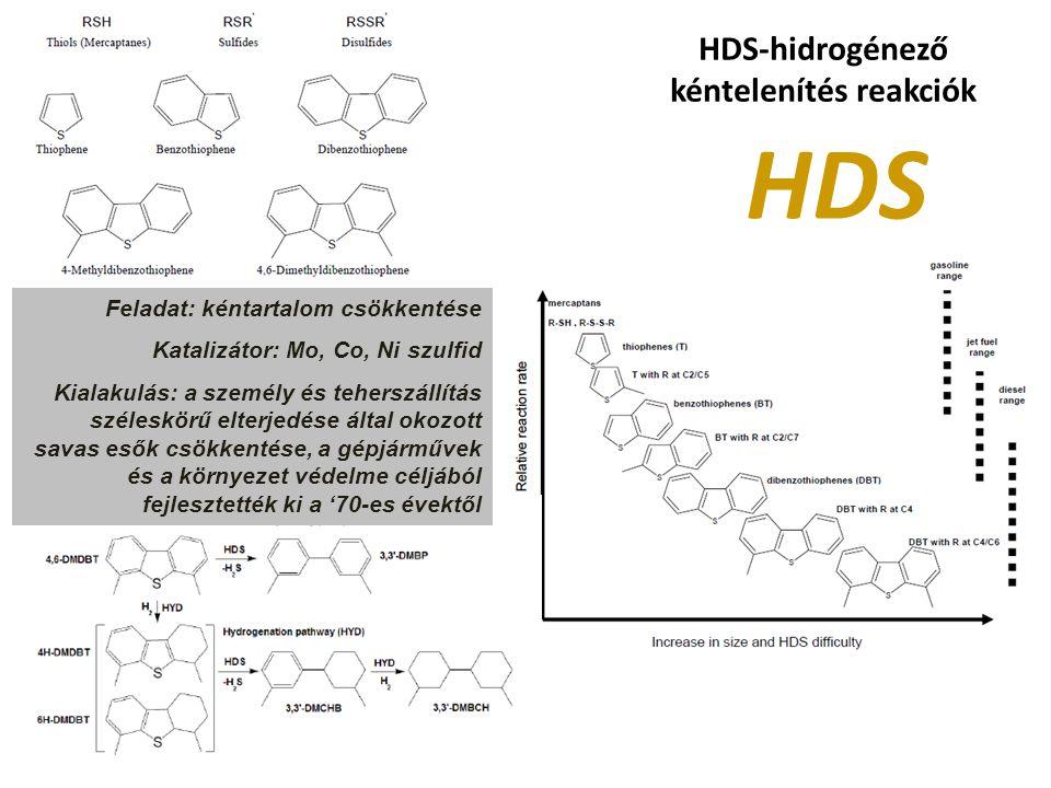 HDS-hidrogénező kéntelenítés reakciók HDS Feladat: kéntartalom csökkentése Katalizátor: Mo, Co, Ni szulfid Kialakulás: a személy és teherszállítás szé