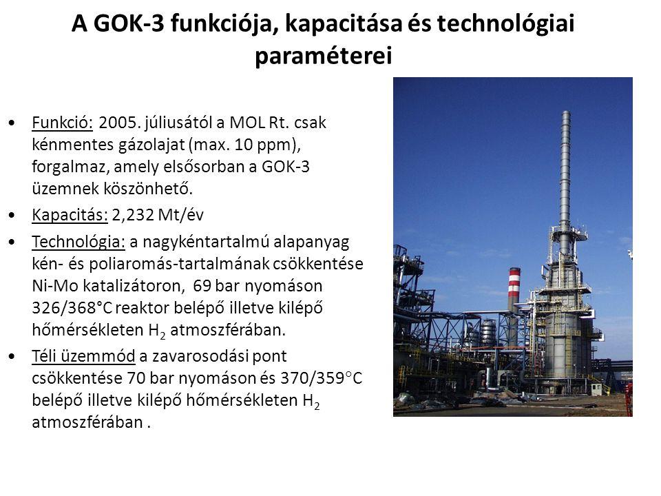 A GOK-3 funkciója, kapacitása és technológiai paraméterei Funkció: 2005. júliusától a MOL Rt. csak kénmentes gázolajat (max. 10 ppm), forgalmaz, amely