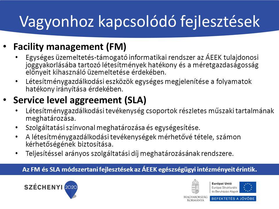 Vagyonhoz kapcsolódó fejlesztések Facility management (FM) Egységes üzemeltetés-támogató informatikai rendszer az ÁEEK tulajdonosi joggyakorlásába tar