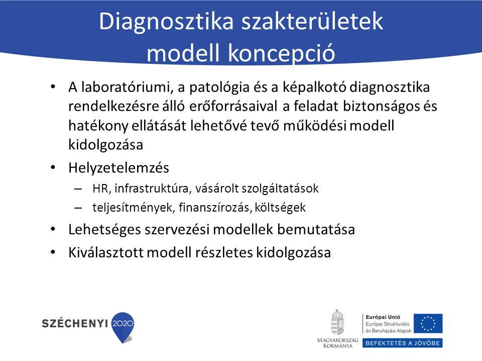 Diagnosztika szakterületek modell koncepció A laboratóriumi, a patológia és a képalkotó diagnosztika rendelkezésre álló erőforrásaival a feladat bizto