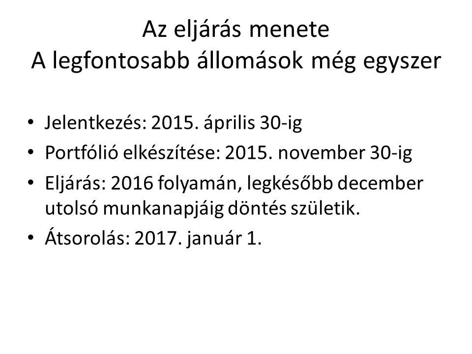 Az eljárás menete A legfontosabb állomások még egyszer Jelentkezés: 2015. április 30-ig Portfólió elkészítése: 2015. november 30-ig Eljárás: 2016 foly