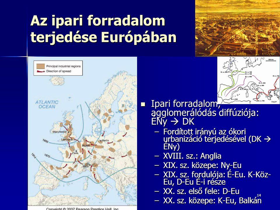 14 Az ipari forradalom terjedése Európában Ipari forradalom, agglomerálódás diffúziója: ÉNy  DK Ipari forradalom, agglomerálódás diffúziója: ÉNy  DK
