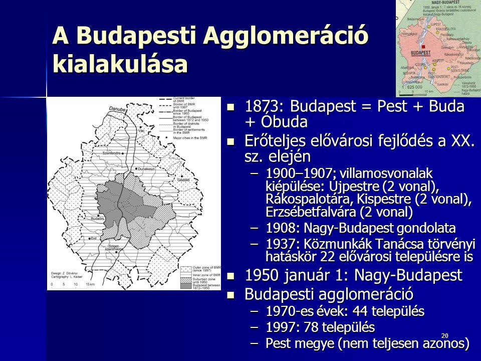 20 A Budapesti Agglomeráció kialakulása 1873: Budapest = Pest + Buda + Óbuda 1873: Budapest = Pest + Buda + Óbuda Erőteljes elővárosi fejlődés a XX. s
